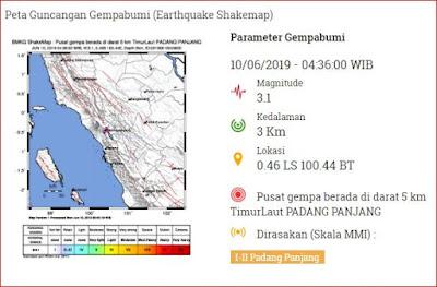 Gempa dirasakan pada jam  04:36:00 WIB, berskala magnitudo 3.1 dengan kedalaman 3 Km.   Pusat gempa berada di darat 5 km TimurLaut PADANG PANJANG dan dirasakan di Padang Panjang.
