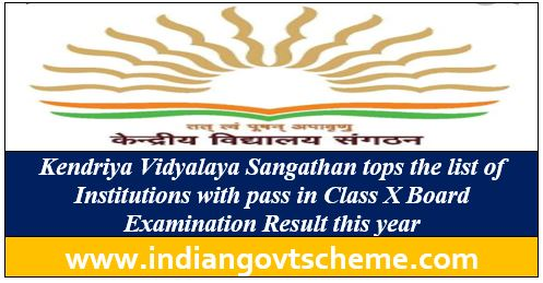 Class X Board Examination Result this year
