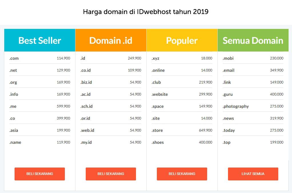 Harga domain di IDwebhost tahun 2019