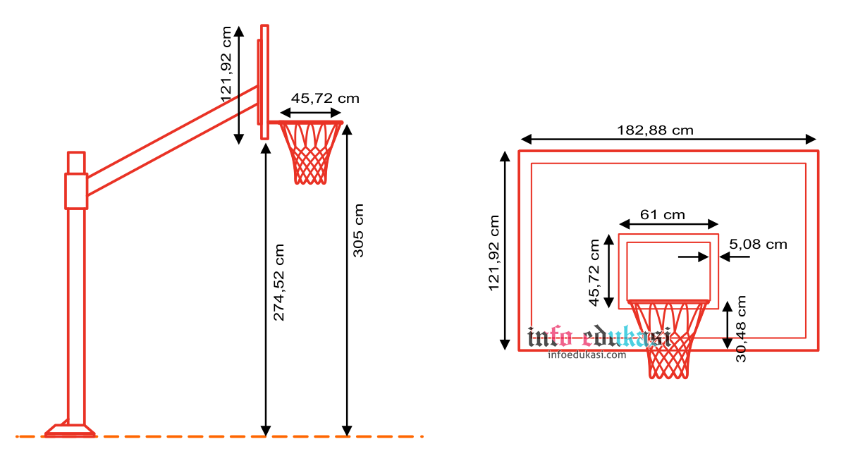 33++ Tinggi ring basket internasional ideas