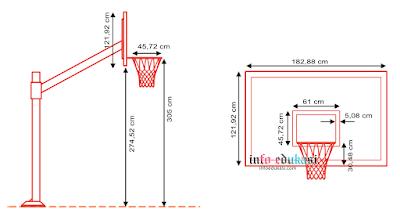 Keterangan Ukuran Papan Pantul Dan Keranjang Lapangan Bola Basket