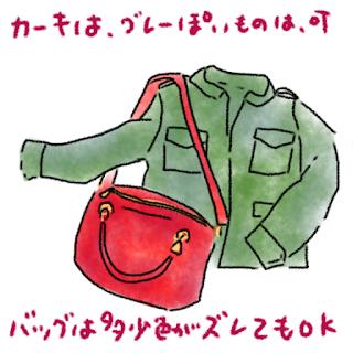 ©さんがつ日記 ジャケット
