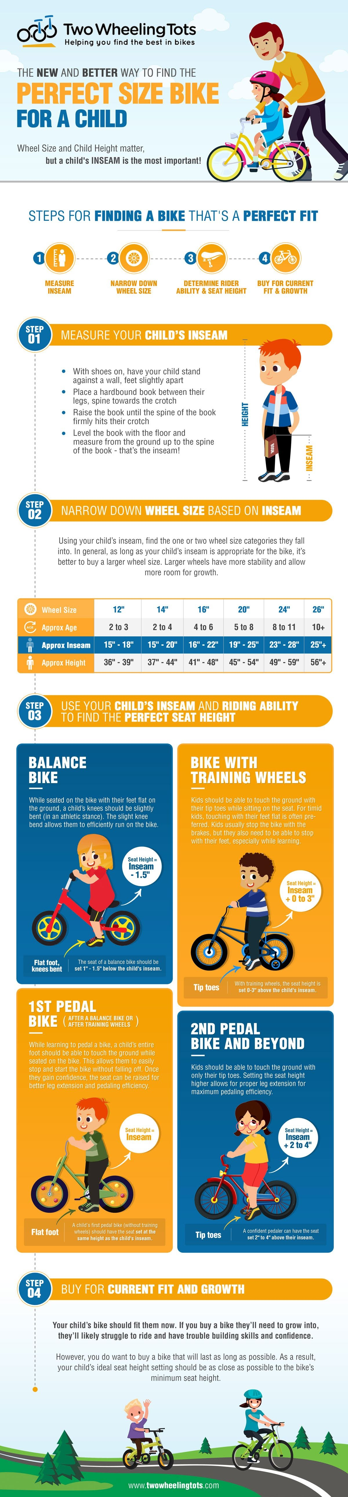 The New and Better Way to Find the Perfect Size Bike for a Child #infographic