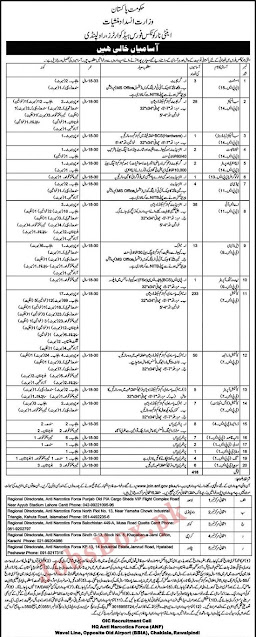 anti-narcotics-force-anf-jobs-2020-apply-online-join-anf-gov-pk