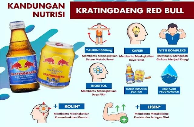 Kandungan nutrisi pada Kratingdaeng Red Bull memiliki manfaat sebagai penambah stamina tubuh serta konsentrasi