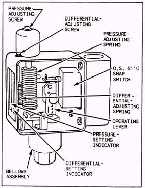 Instrumentation: Pressure Switch