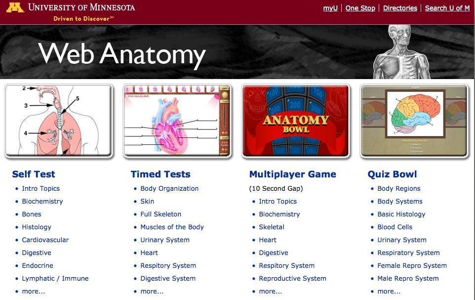 Aprendizaje a Distancia: Módulos de aprendizaje sobre Anatomía y ...