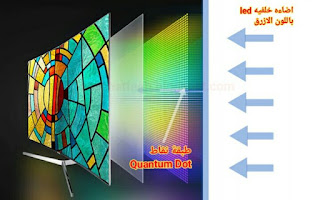 What is QLED technology .. How does QLED display work and why does it have a high quality picture