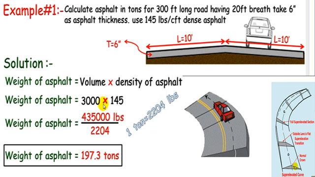 Asphalt volume calculator