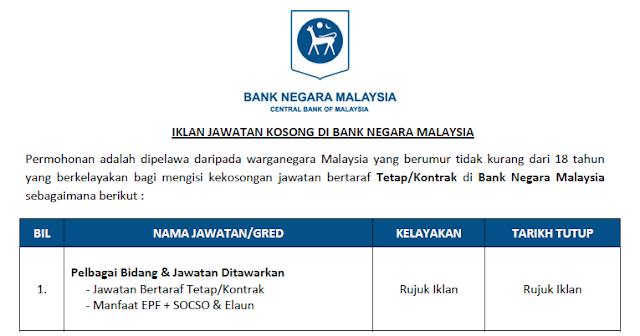 bank negara malaysia jawatan kosong