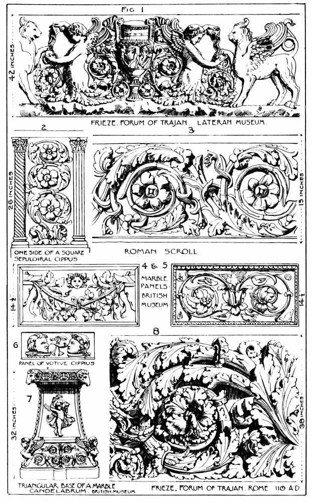 Roman Architecture Ornaments - Some characteristics of Roman architecture
