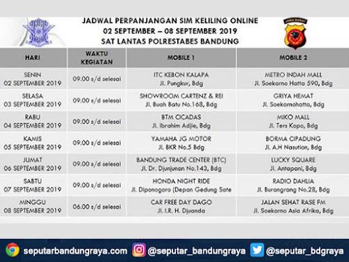Jadwal SIM Keliling Polrestabes Bandung September 2019
