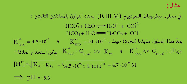 حساب pH مزيج الحموض ومزيج الأسس ( القواعد)