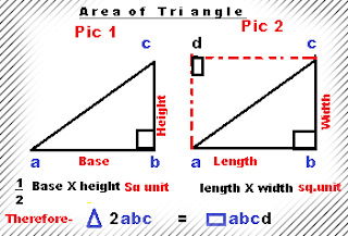 right-angle-and-other-triangles-area-formula-by-math-tricks