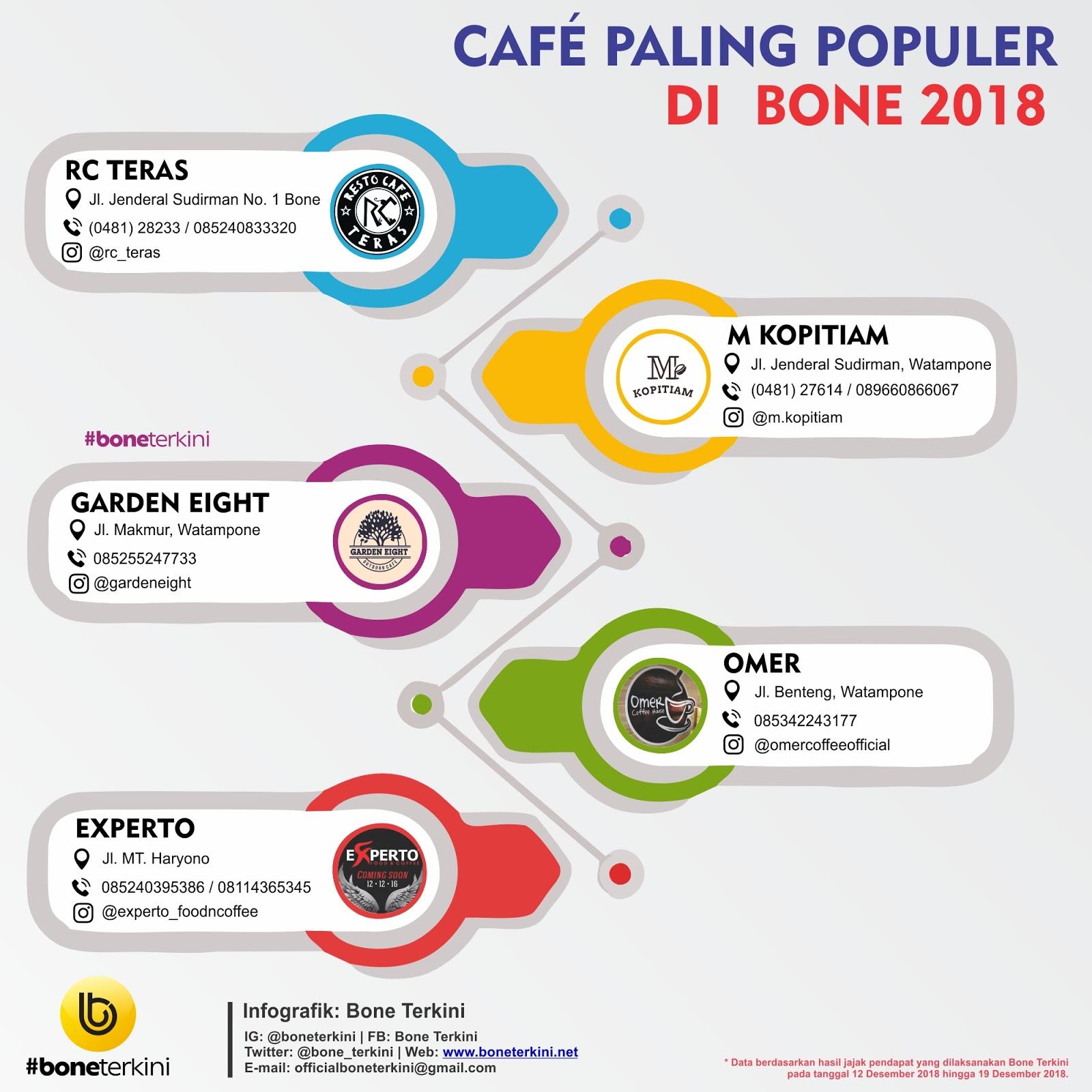 5 Kafe Paling Hits dan Populer di Bone Tahun 2018, Kalian Wajib ke Sini!