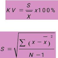 Perhitungan ketelitian Kimia Analitik
