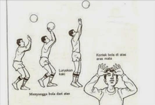 Cara melakukan passing atas dalam permainan bola voli