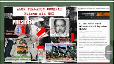 Waspada Gerakan Thalabun Nushrah Indonesia (TNI)