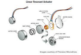 Linear Resonator Actuator