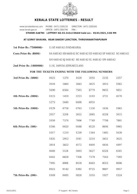 Kerala Lottery Results: 05-01-2021 Sthree Sakthi SS-243 Lottery Result sthree-sakthi-kerala-lottery-result-ss-243-today-05-01-2021 Kerala Lottery