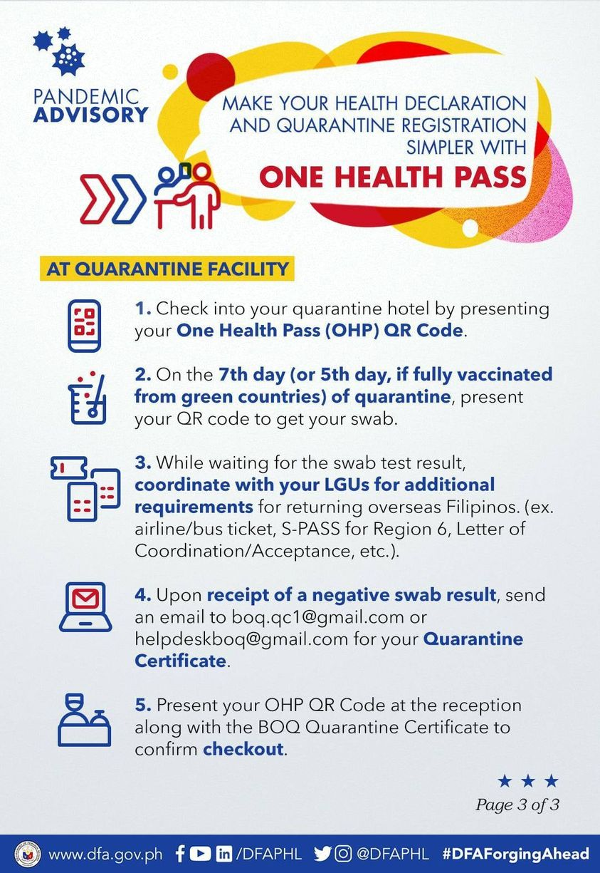 Infographics on the Use of One Health Pass (OHP) for all arriving passengers, Filipinos or foreigns, to the Philippines.