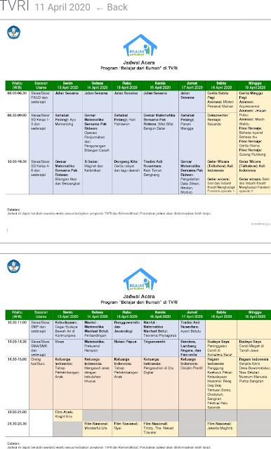 Tvri 20 April 2020 : april, Jadwal, Tanggal, April, Dengan
