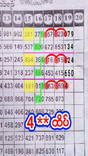 By Photo Congress || Thailand Lottery Vip Tips March 16 2018