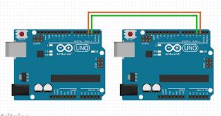 Cara Komunikasi Dua Arduino Serial