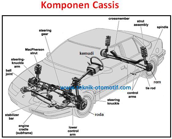 Komponen Casis Chassis Dan Fungsinya Teknik Otomotif Com