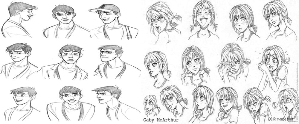 Anatomia dos Personagens