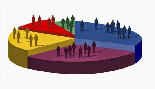 Dinamika Penduduk Dan Faktor Yang  Mempengaruhinya