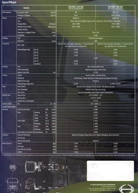 spesifikasi hino dutro 110 hd