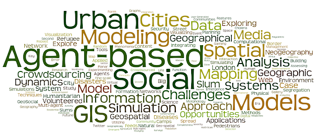 Wordle generated from the titles of my papers