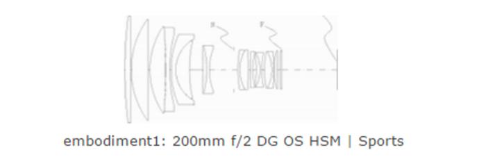 Оптическая съема объектива Sigma 200mm f/2.0