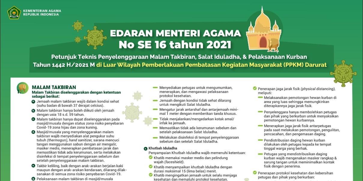 Surat Edaran Menteri Agama Nomor 16 Tahun 2021 Tentang Juknis Qurban Takbiran dan Shalat Idul Adha 2021
