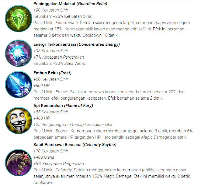 Item Sihir (Magic) Mobile Legends: Bang bang