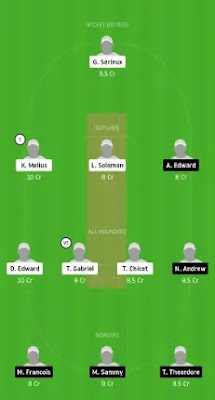 LBR vs GICB Dream11 team prediction