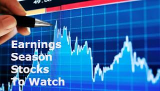 Free Stock Tips, Share Market Tips, Stock Market Tips, Online stock trading tips, best stock advisory, sensex trading tips