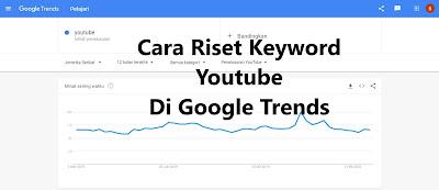 Cara Riset Keyword Youtube di Google Trends Agar Mendapatkan Banyak View