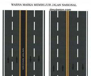 Marka Membujur Jalan Nasional Warna Kuning