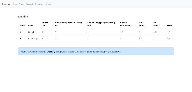 SPK Penerima Beasiswa Metode Profile Matching Berbasis Web