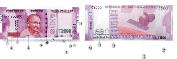 how to identify fake Indian currency note