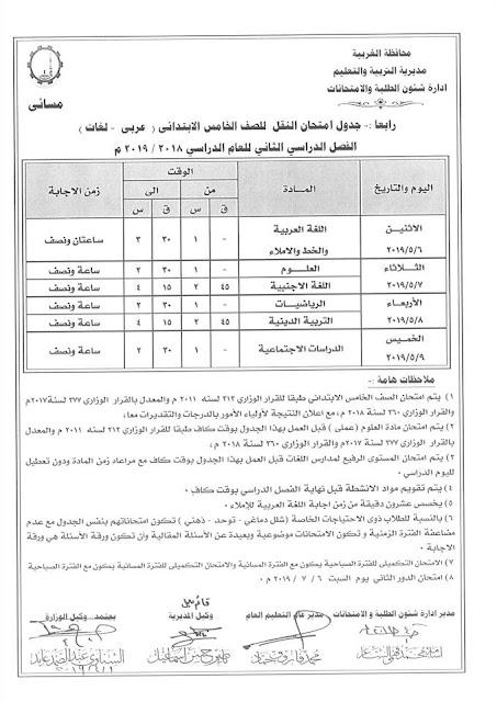 """رسمي ومختوم من الوزير """"جداول امتحانات نهاية العام 2019"""" الترم الثاني لمحافظات مصر 12 6/4/2019 - 5:34 م"""