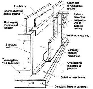 Tipe A – Perlindungan Tanki (Tanked Protection)