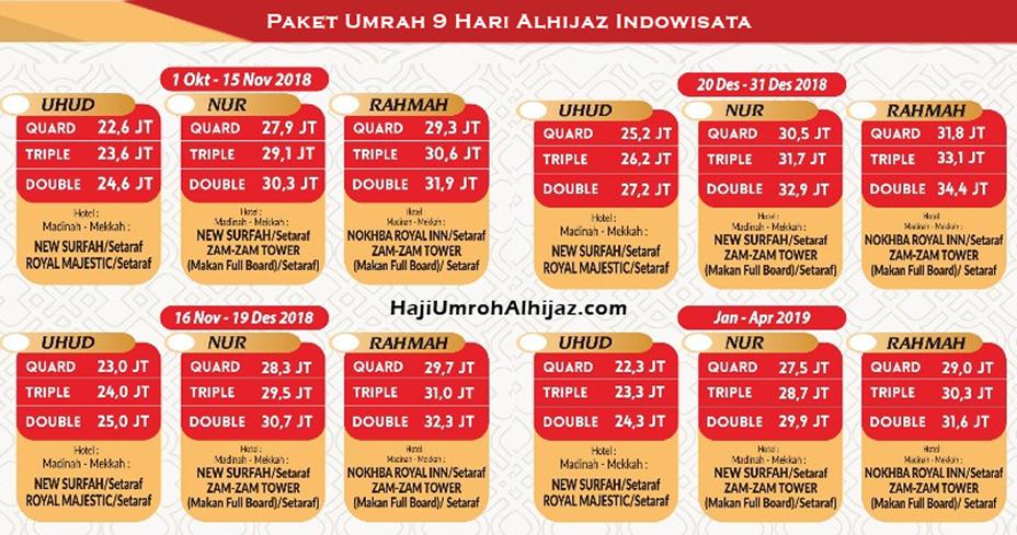 Alhijaz Indowisata Paket Umroh 2018