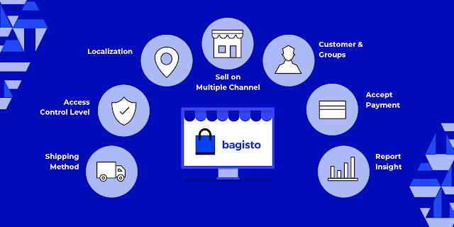 Bagisto features