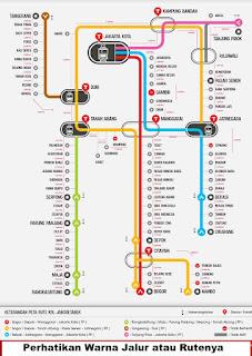 rute untuk panduan cara naik kereta api komuter line