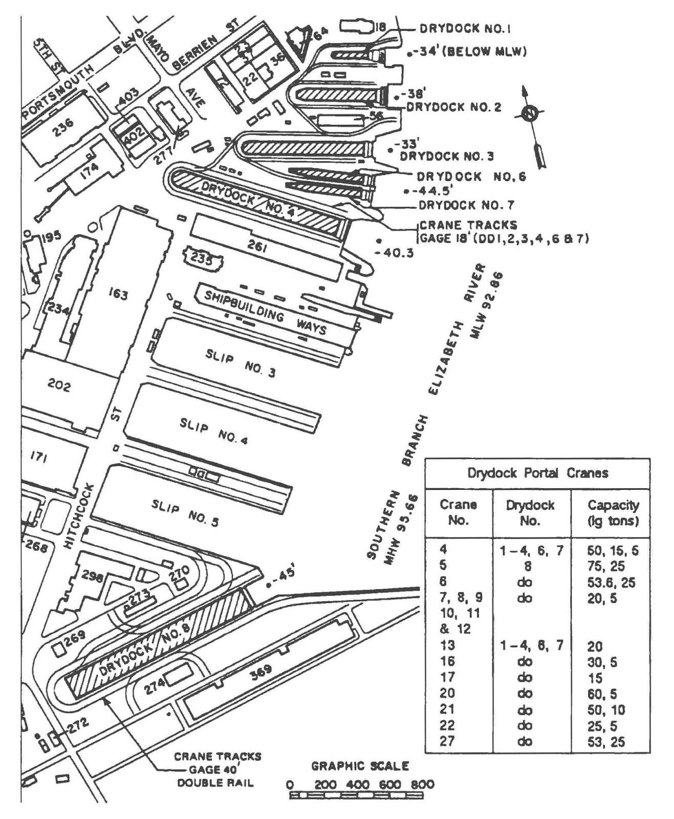 hampton roads naval museum historic gems norfolk naval shipyard s semi truck loading dock dimensions dry dock diagram [ 1317 x 1600 Pixel ]