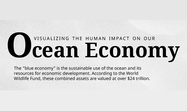 The drastic effect of human activities on marine life and its economy
