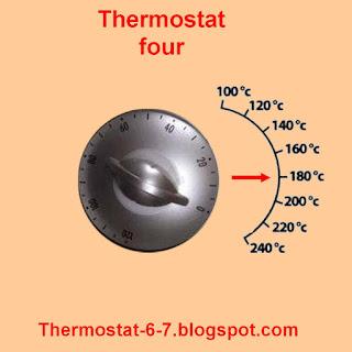 l'équivalent de température en dégrée de thermostat 6 ou 7
